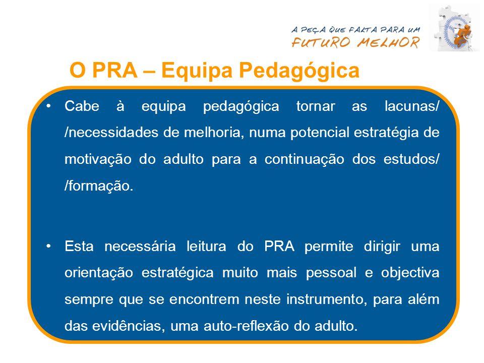 O PRA – Equipa Pedagógica