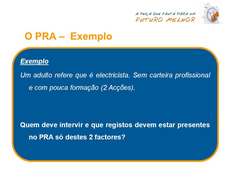 O PRA – Exemplo Exemplo. Um adulto refere que é electricista. Sem carteira profissional e com pouca formação (2 Acções).