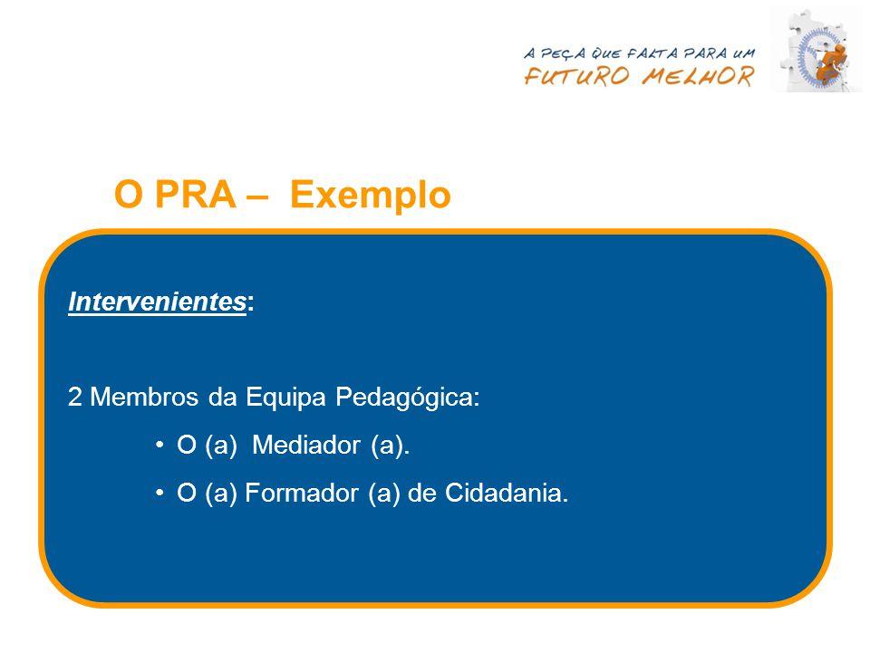 O PRA – Exemplo Intervenientes: 2 Membros da Equipa Pedagógica: