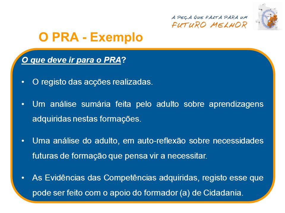 O PRA - Exemplo O que deve ir para o PRA