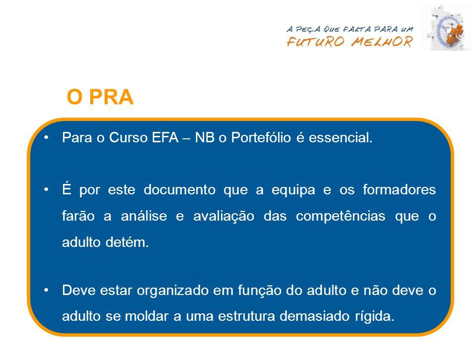 O PRA Para o Curso EFA – NB o Portefólio é essencial.