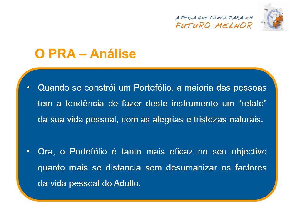 O PRA – Análise