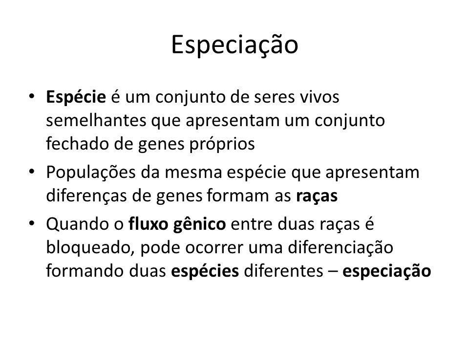 Especiação Espécie é um conjunto de seres vivos semelhantes que apresentam um conjunto fechado de genes próprios.