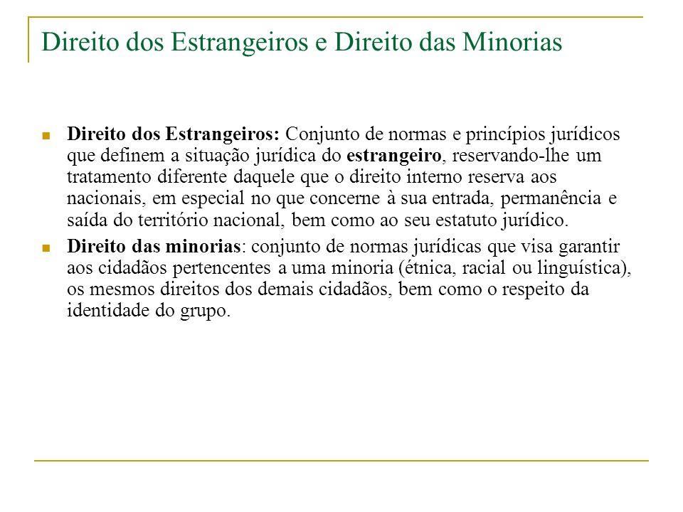 Direito dos Estrangeiros e Direito das Minorias