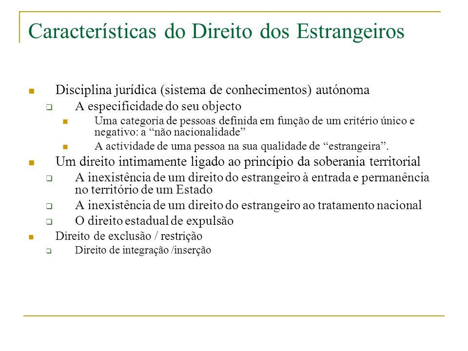 Características do Direito dos Estrangeiros