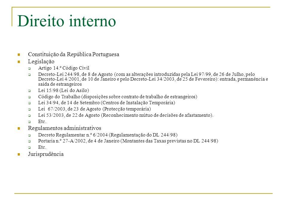 Direito interno Constituição da República Portuguesa Legislação