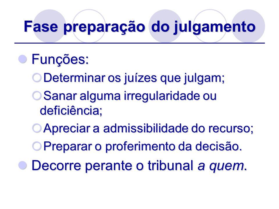 Fase preparação do julgamento