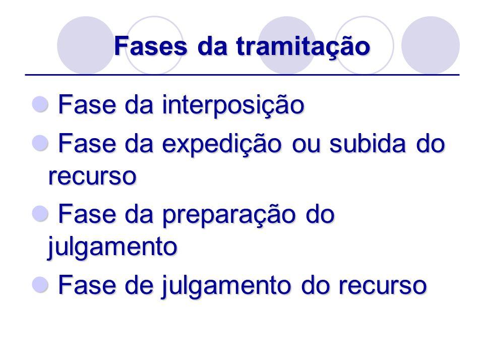 Fases da tramitaçãoFase da interposição. Fase da expedição ou subida do recurso. Fase da preparação do julgamento.