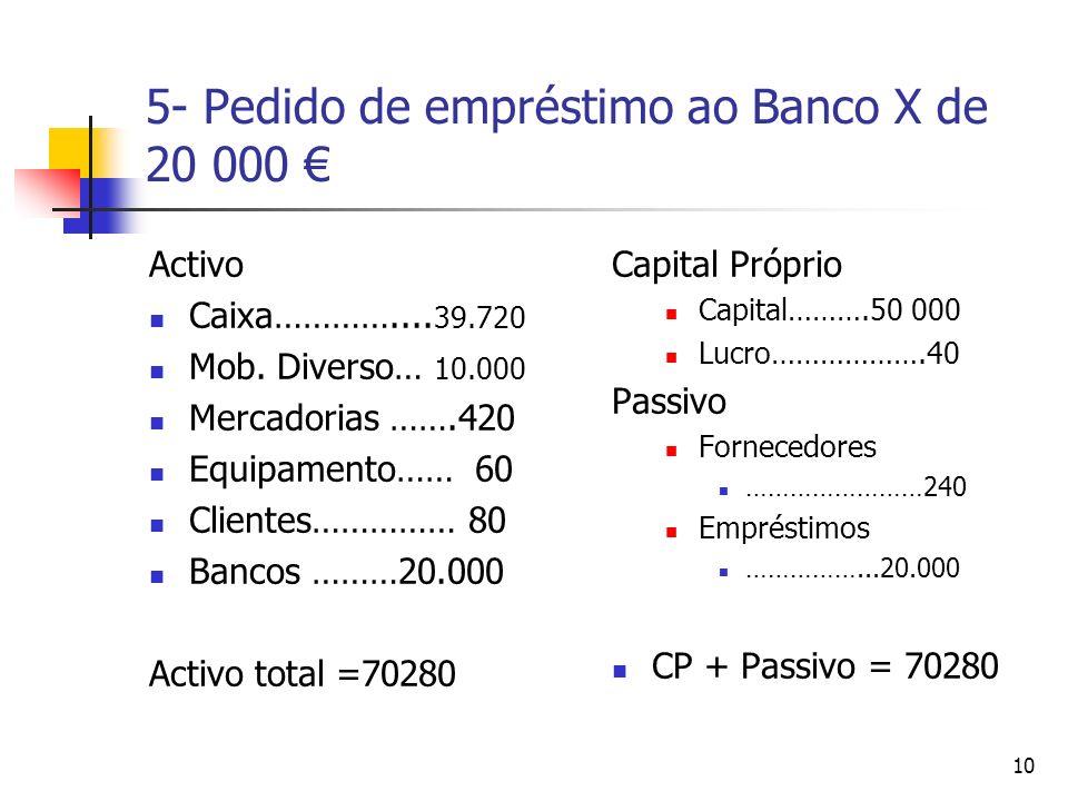 5- Pedido de empréstimo ao Banco X de 20 000 €