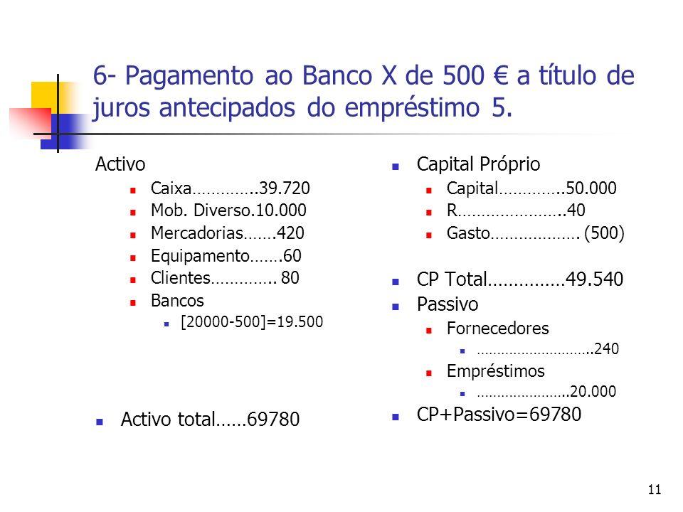 6- Pagamento ao Banco X de 500 € a título de juros antecipados do empréstimo 5.
