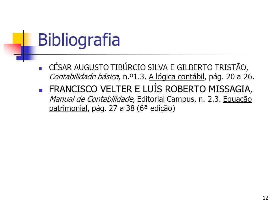 Bibliografia CÉSAR AUGUSTO TIBÚRCIO SILVA E GILBERTO TRISTÃO, Contabilidade básica, n.º1.3. A lógica contábil, pág. 20 a 26.