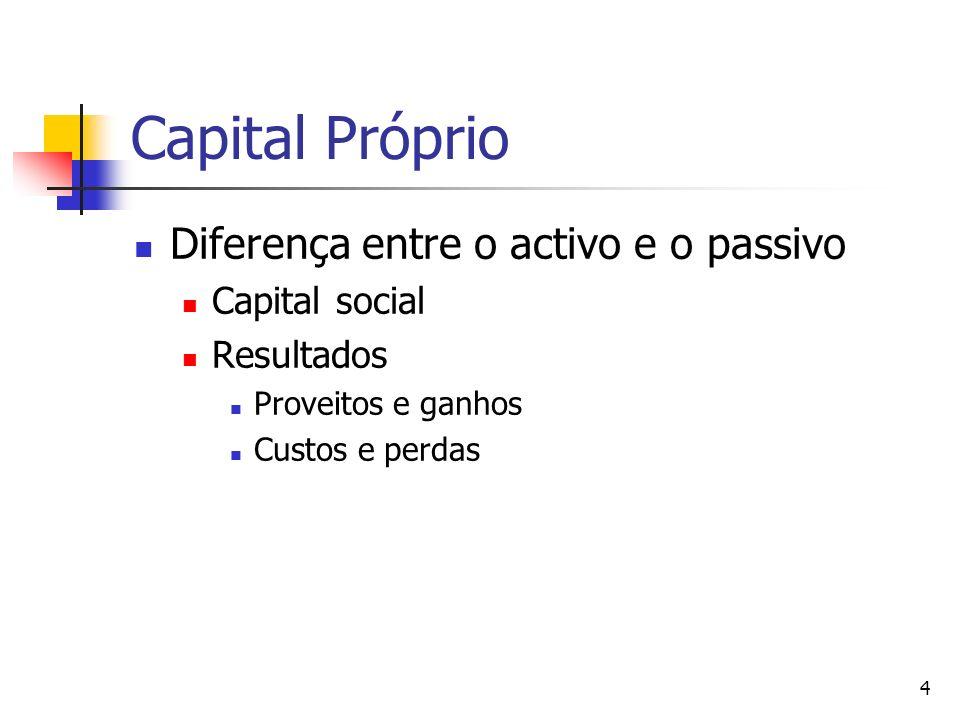 Capital Próprio Diferença entre o activo e o passivo Capital social