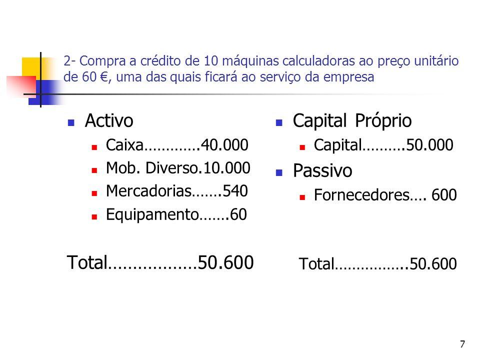 2- Compra a crédito de 10 máquinas calculadoras ao preço unitário de 60 €, uma das quais ficará ao serviço da empresa