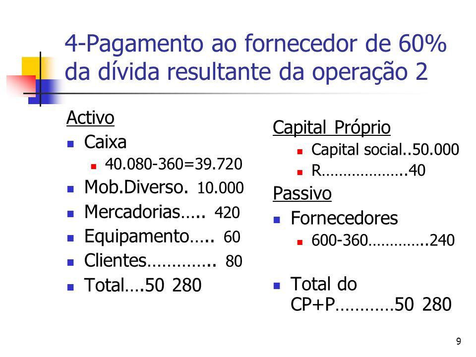 4-Pagamento ao fornecedor de 60% da dívida resultante da operação 2