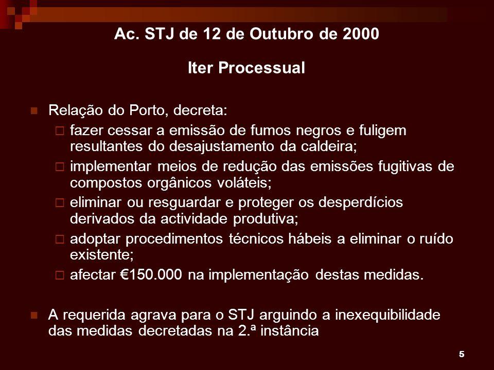 Ac. STJ de 12 de Outubro de 2000 Iter Processual