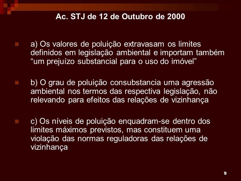 Ac. STJ de 12 de Outubro de 2000