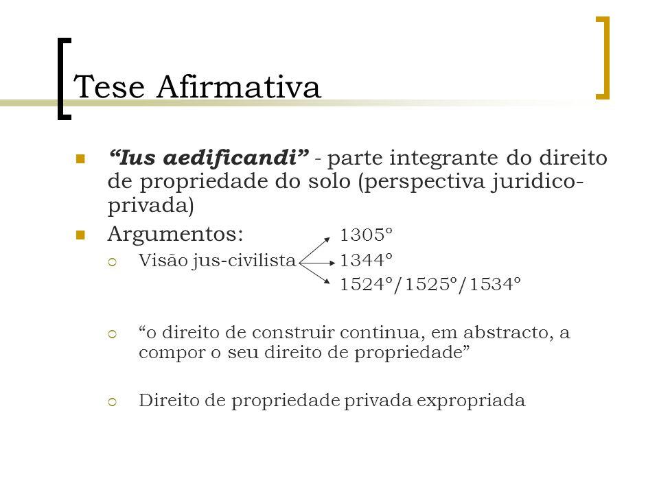 Tese Afirmativa Ius aedificandi - parte integrante do direito de propriedade do solo (perspectiva juridico-privada)