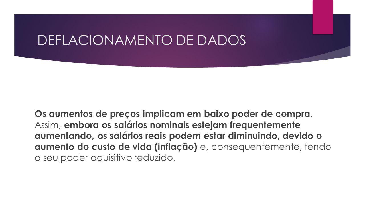 DEFLACIONAMENTO DE DADOS