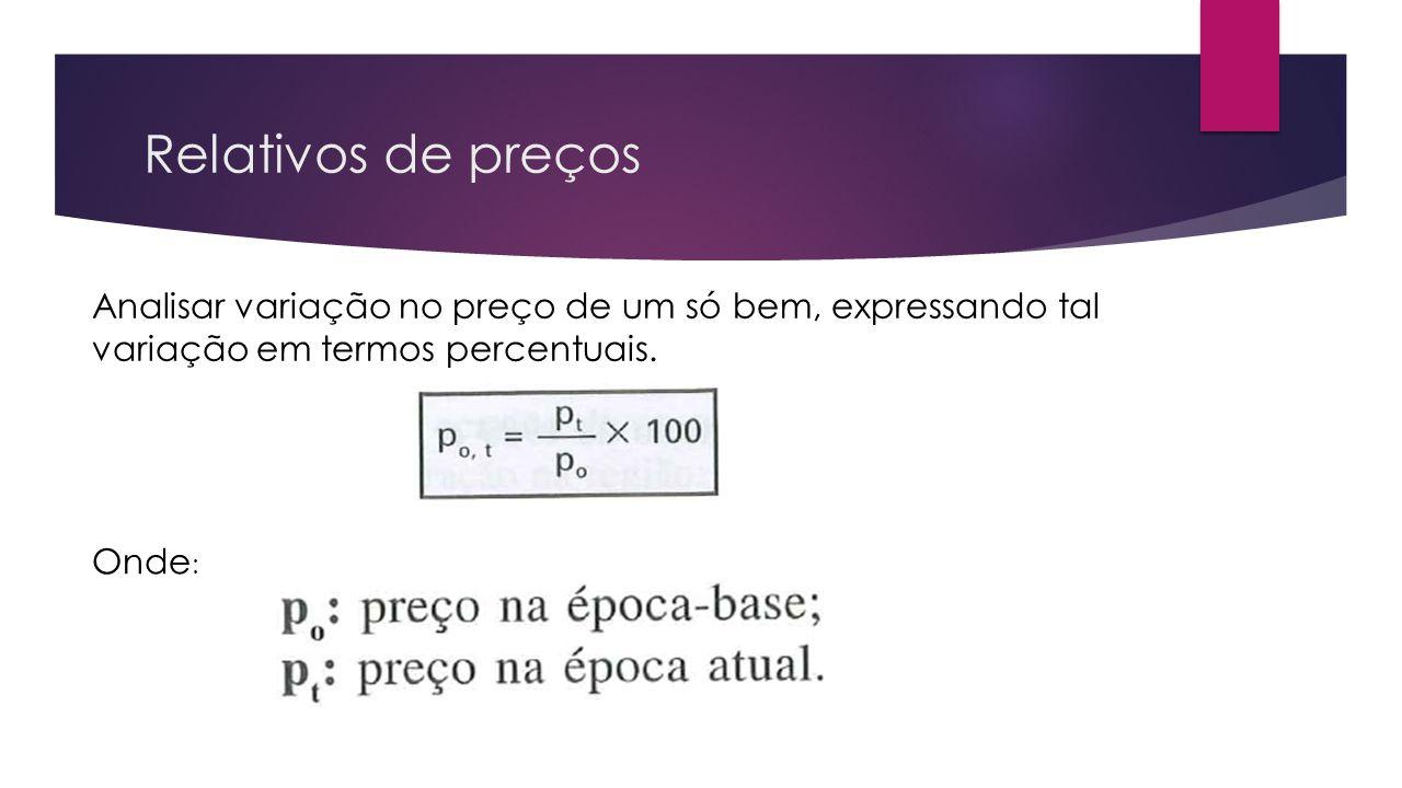 Relativos de preços Analisar variação no preço de um só bem, expressando tal variação em termos percentuais.