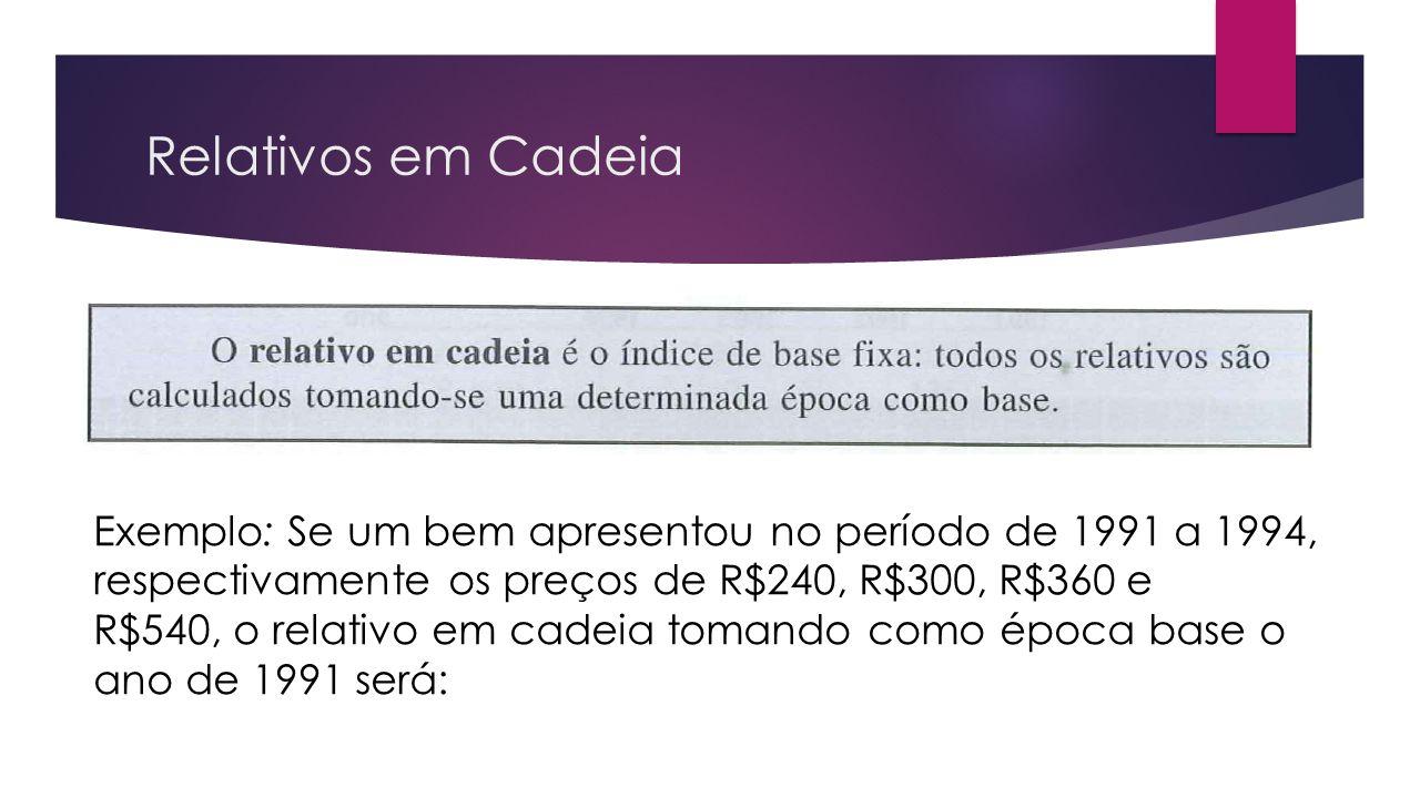 Relativos em Cadeia Exemplo: Se um bem apresentou no período de 1991 a 1994, respectivamente os preços de R$240, R$300, R$360 e.