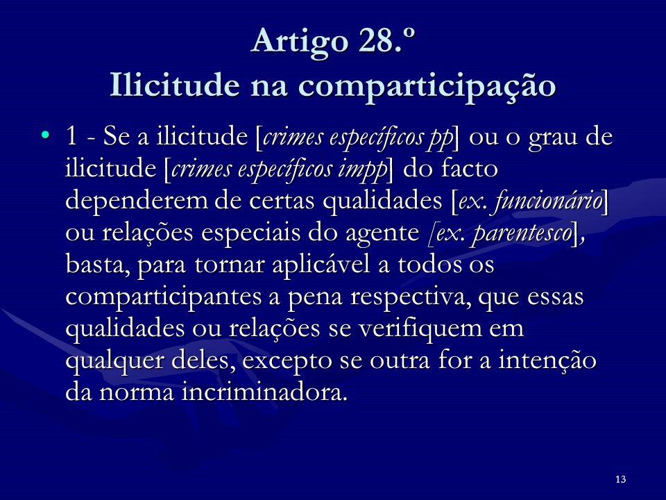 Artigo 28.º Ilicitude na comparticipação