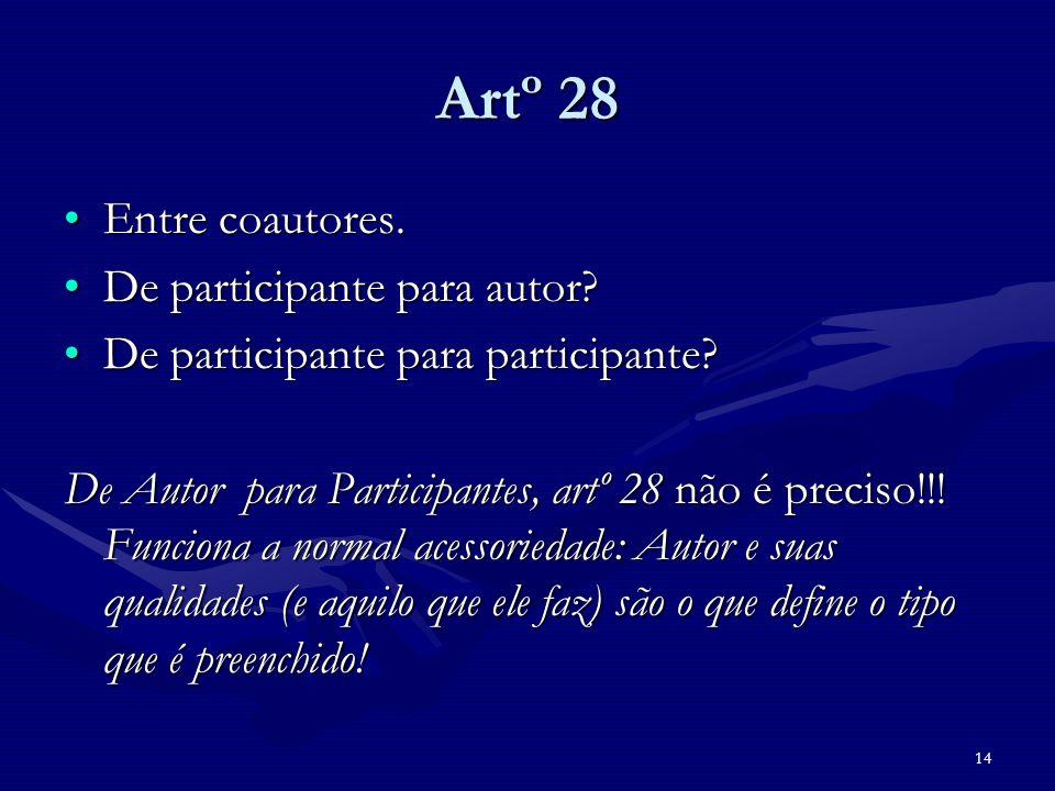 Artº 28 Entre coautores. De participante para autor