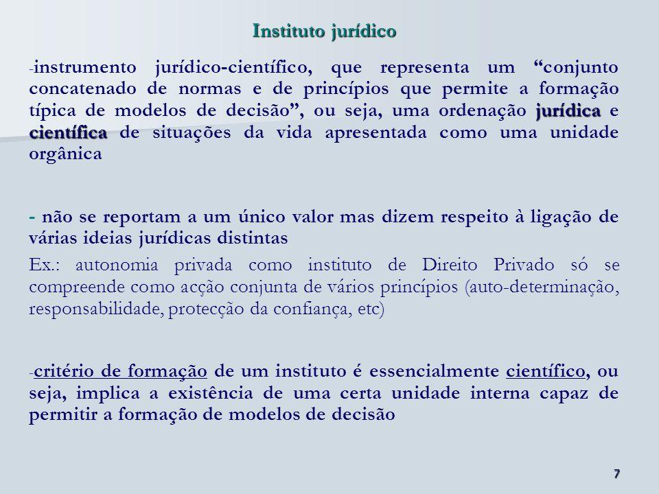 Instituto jurídico