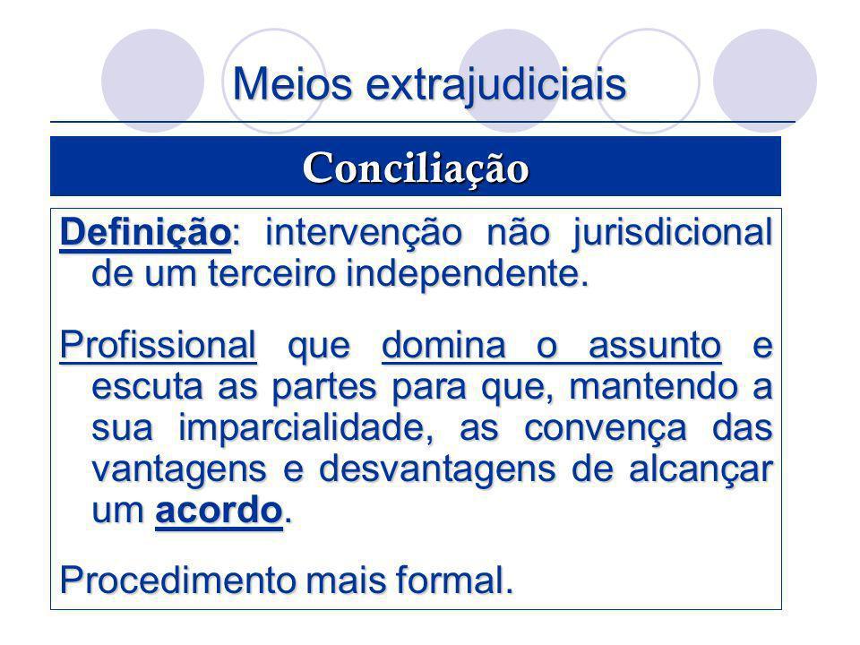 Meios extrajudiciais Conciliação