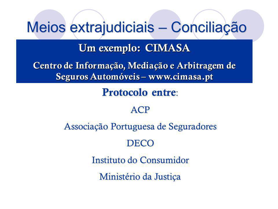 Meios extrajudiciais – Conciliação