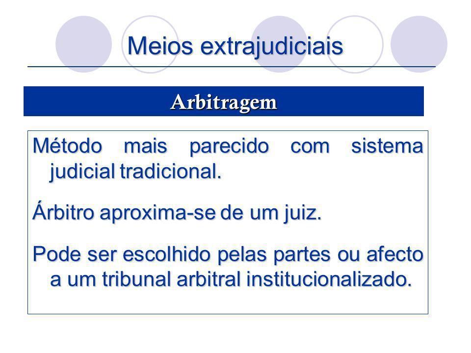 Meios extrajudiciais Arbitragem