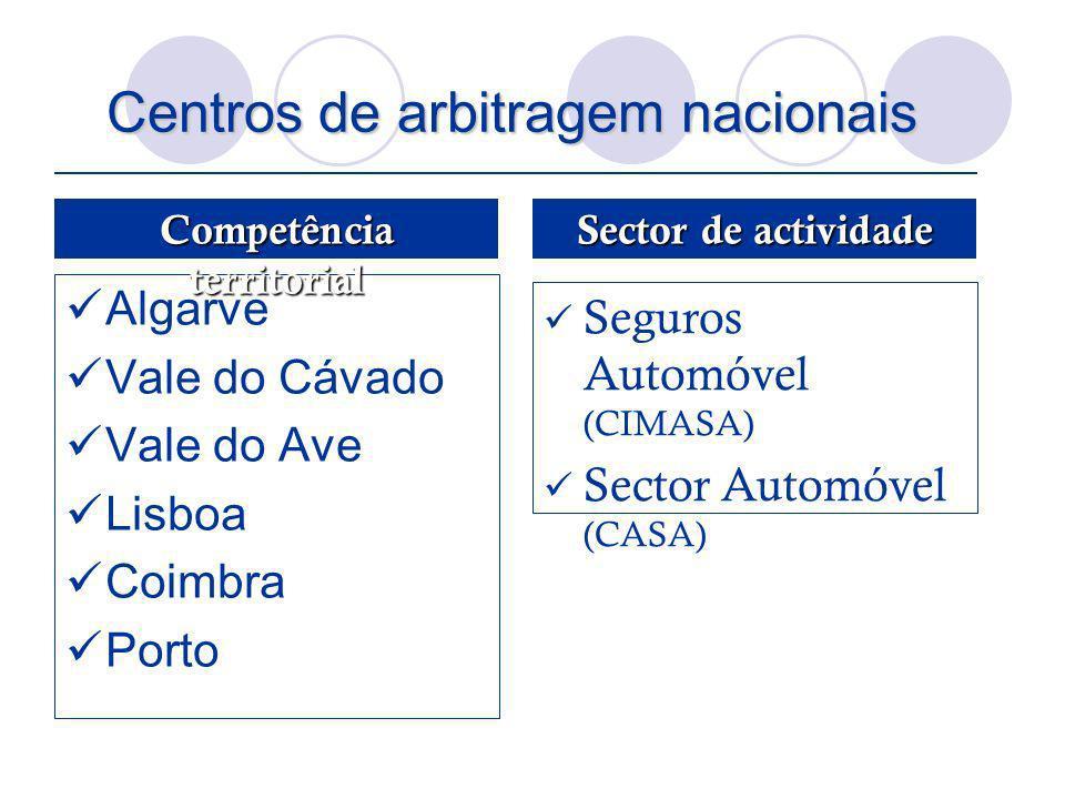 Centros de arbitragem nacionais