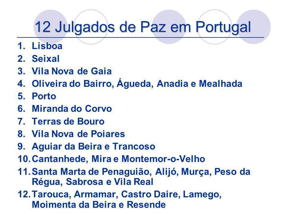 12 Julgados de Paz em Portugal