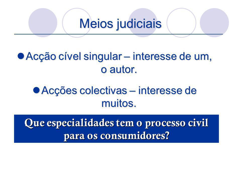 Que especialidades tem o processo civil para os consumidores