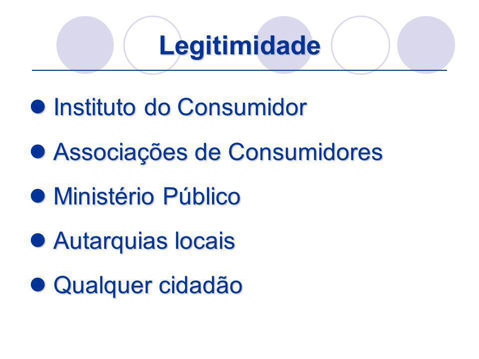 Legitimidade Instituto do Consumidor Associações de Consumidores