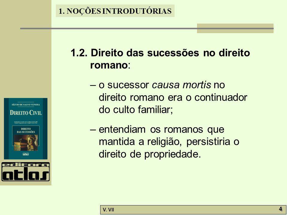 1.2. Direito das sucessões no direito romano: