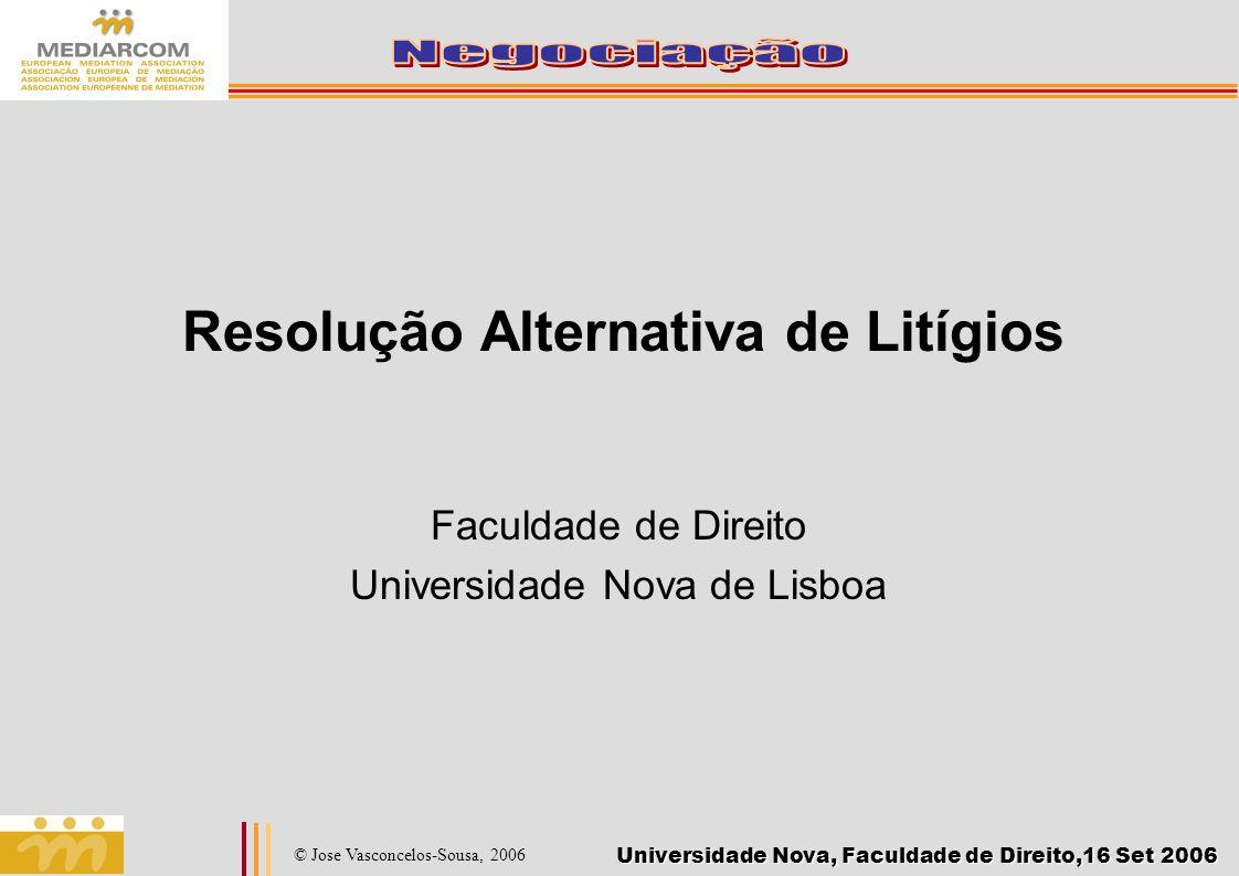 Resolução Alternativa de Litígios
