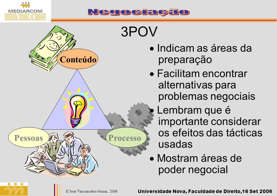 3POV  Indicam as áreas da preparação