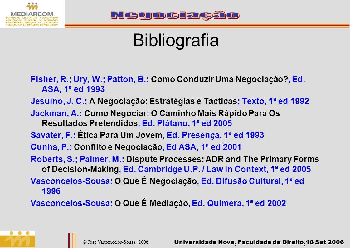 Bibliografia Fisher, R.; Ury, W.; Patton, B.: Como Conduzir Uma Negociação , Ed. ASA, 1ª ed 1993.