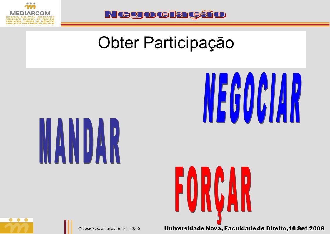 Obter Participação NEGOCIAR MANDAR FORÇAR