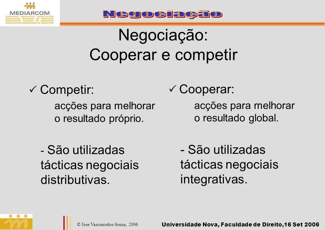Negociação: Cooperar e competir