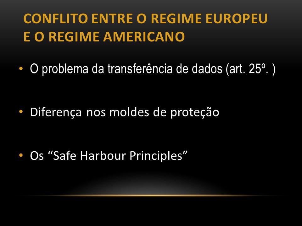 CONFLITO ENTRE O REGIME EUROPEU E O REGIME AMERICANO