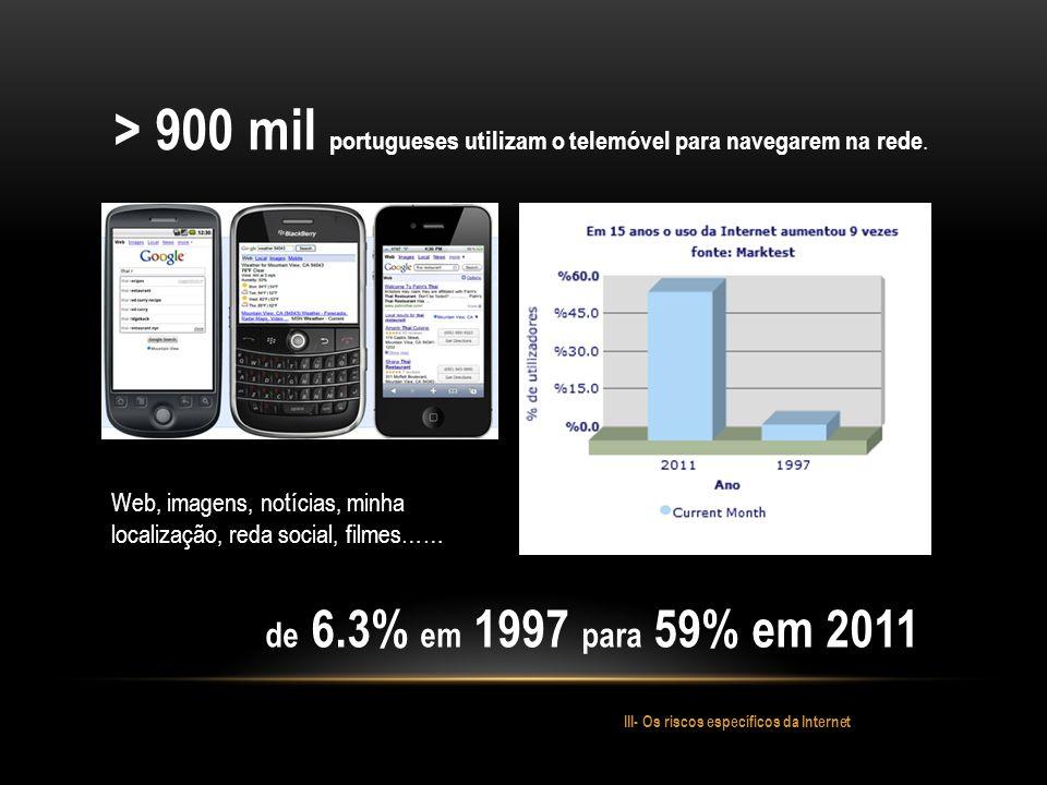 > 900 mil portugueses utilizam o telemóvel para navegarem na rede.
