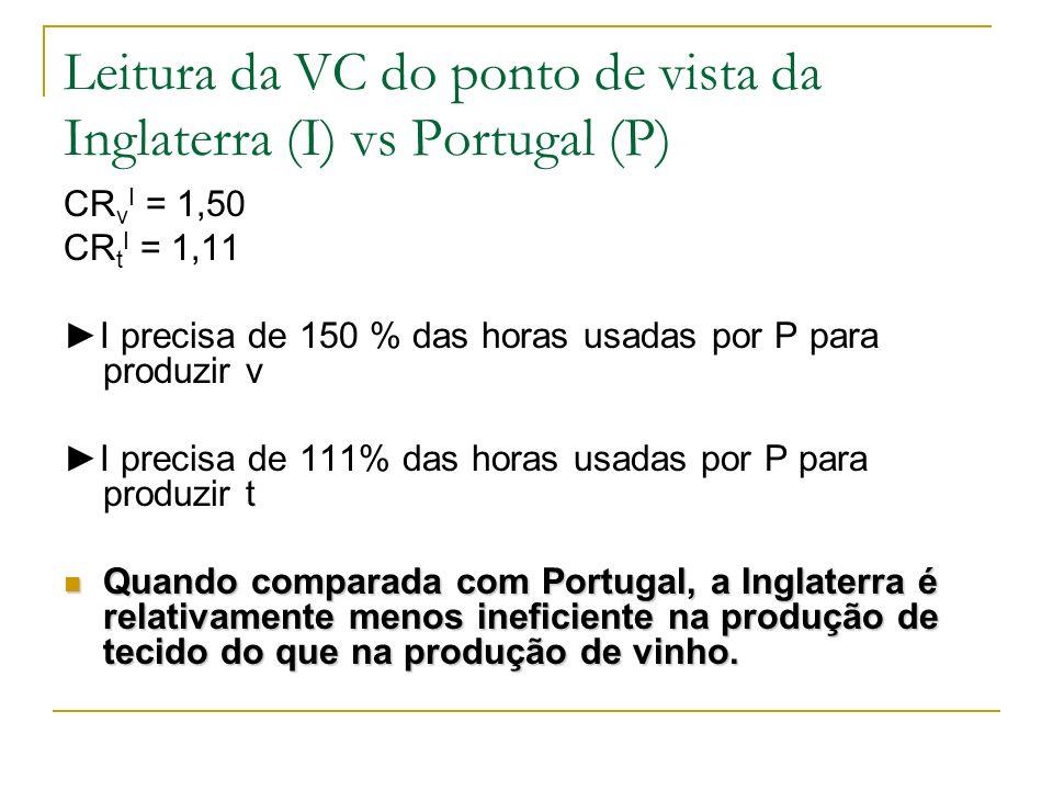 Leitura da VC do ponto de vista da Inglaterra (I) vs Portugal (P)