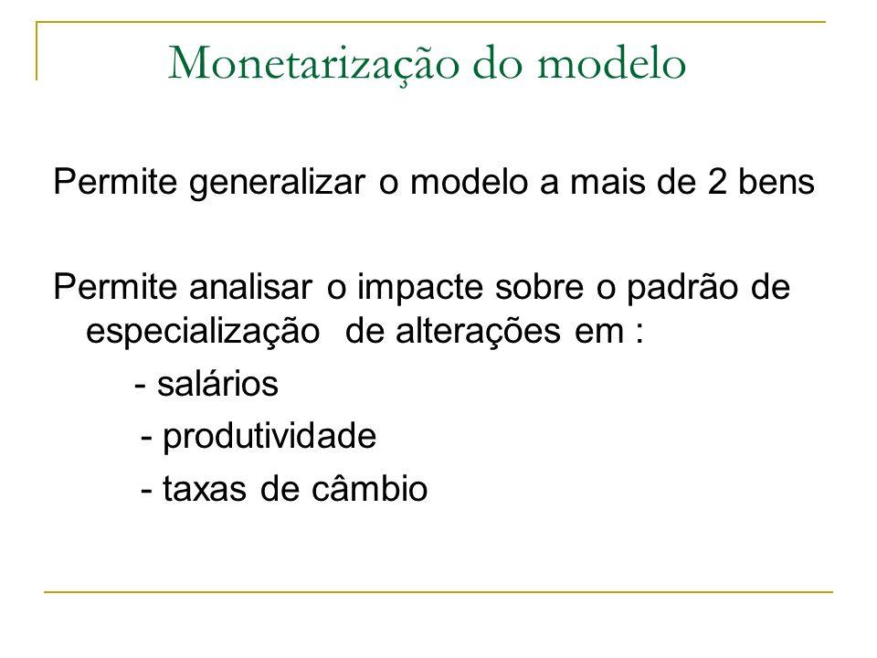 Monetarização do modelo