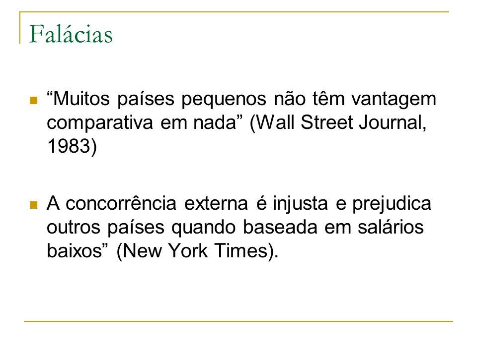 Falácias Muitos países pequenos não têm vantagem comparativa em nada (Wall Street Journal, 1983)