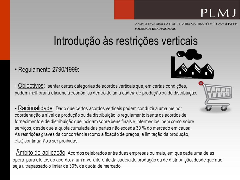 Introdução às restrições verticais