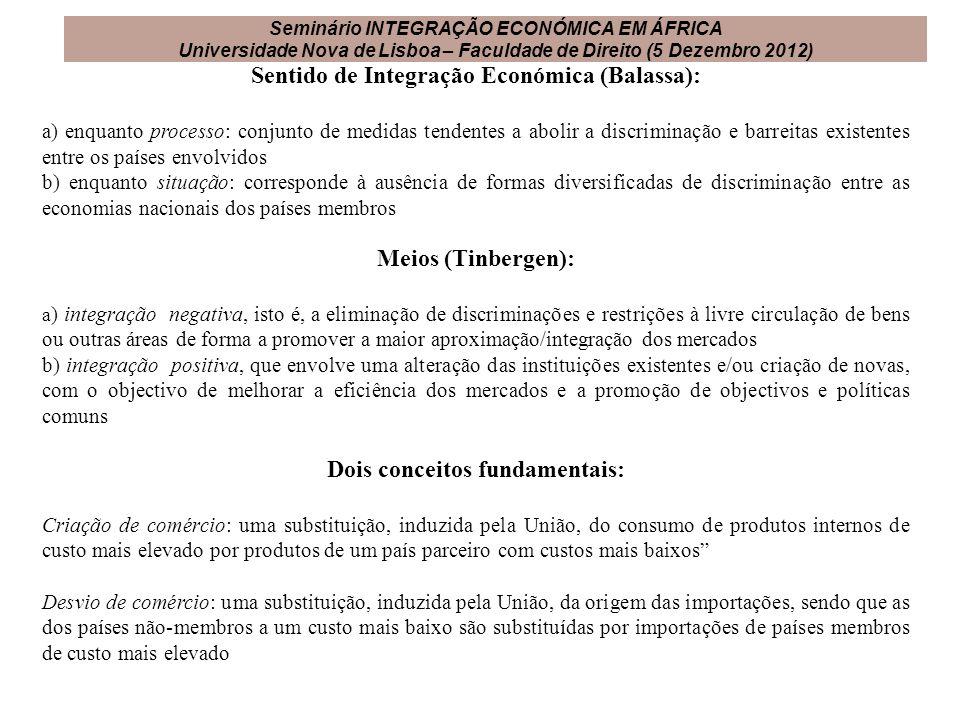 Sentido de Integração Económica (Balassa):