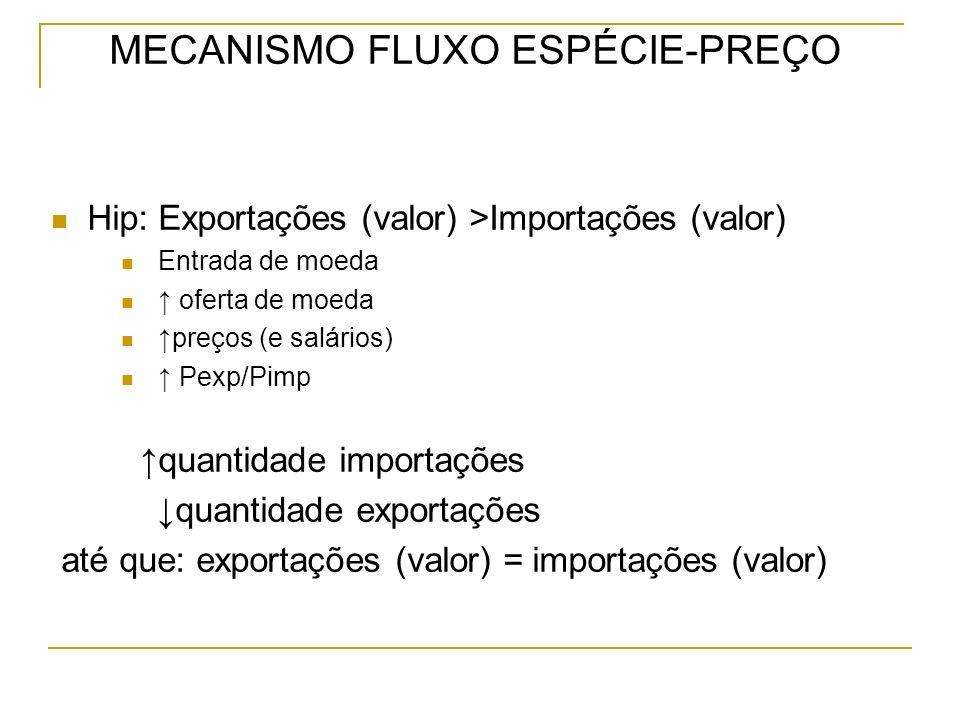 MECANISMO FLUXO ESPÉCIE-PREÇO