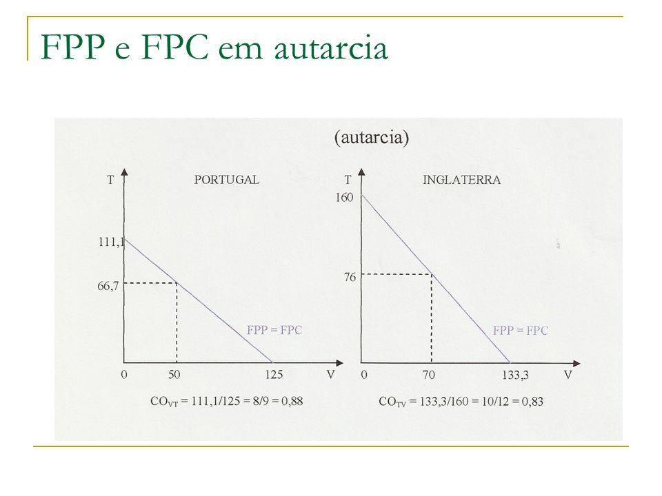 FPP e FPC em autarcia