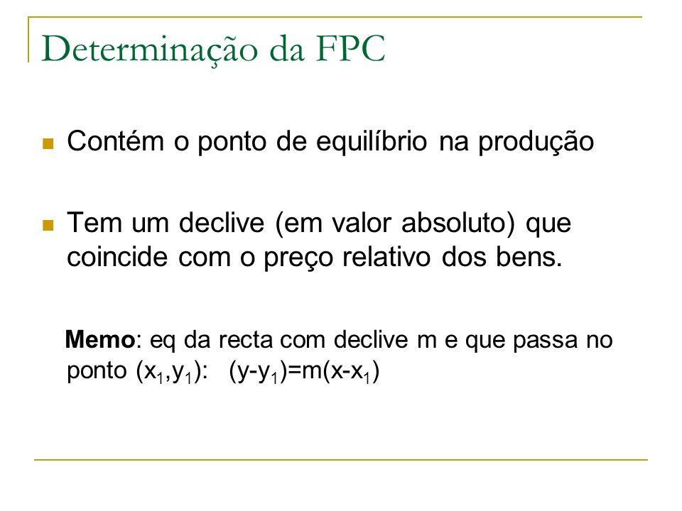 Determinação da FPC Contém o ponto de equilíbrio na produção